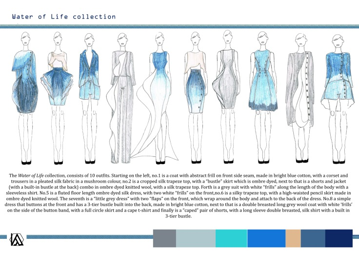 Water of LIfe Collection line up